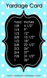 yards vs inches