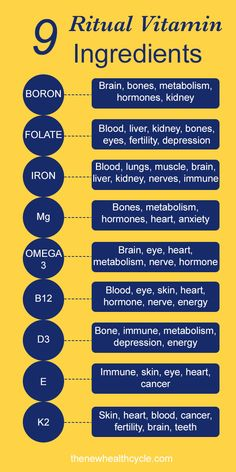 A beautiful nutrition chart explaining the health benefits in a woman's body of each of the Ritual vitamins provides. Learn more about them and how they work together for the most powerful 9 ingredients to support woman health. Support bones, brains, or Vitamin A, Lemon Benefits, Coconut Health Benefits, Ritual Vitamins, Heart Attack Symptoms, Nutrition Chart, Healthy Nutrition, Nutrition Guide, Nutrition Activities