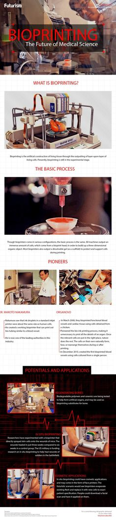 Bioprinting 3D medicine. Out of all the cool things I have posted on YAY! The Future is Here! This one is my favorite. Cool, but kinda scary.