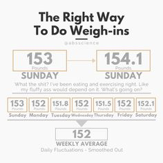 Here are 3 right ways to track weight loss progress using daily weigh-ins and weekly averages.
