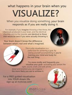 Understanding the importance of visualizing. Used a lot in Sports Psychology to achieve winning success. Attract the life you want. Secret Law Of Attraction, Science Of Attraction, Law Of Attraction Planner, Law Of Attraction Quotes, Manifestation Law Of Attraction, Psychology Facts, Sport Psychology, Mind Power, Creative Visualization