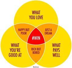 Making Winning Career Choices