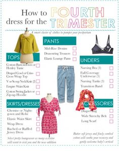 How to Dress for the Fourth Trimester (postpartum clothes.)