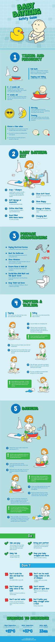 Infographic: Baby Bathing Safety Guide This infographic is a fantastic resource for all parents on baby bath time. There are some important things to bear in mind to make sure your baby is safe at all times. Trade Bathrooms has put together this guide. Great print out for the bathroom as a reminder before each bath.
