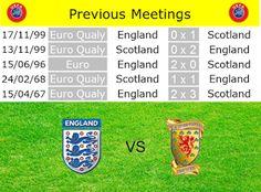 Café y Fútbol: Previous England vs Scotland