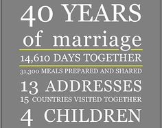 Custom anniversary gift typography print for parents grandparents greatgrandparents silver and golden anniversary present celebrate marriage