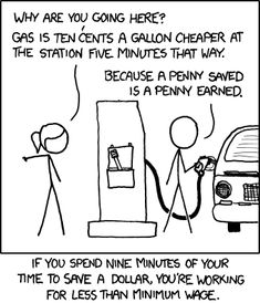 XKCD Gas Prices