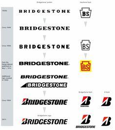Bridgestone Logo Evolution {H} Logo Branding, Typography Logo, Branding Design, Design Logos, Template Free, Logo Template, Advertising Logo, Creative Advertising, Logo Inspiration