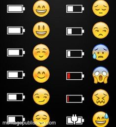 """What percent charge is your phone"" ~Every kid I know.  #Quotes  #iphone  #kidlife   #Emoji The Struggle is Real.  http://www.srtrends.com/20-things-wish-knew-freshman-year/"