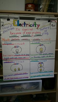 Electricity and circuits anchor chart