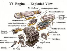 Engine Repair, Car Engine, Automobile, Car Facts, Exploded View, Bmw Autos, Automotive Engineering, Relief Valve, Car Search