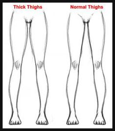 how to draw legs step 1