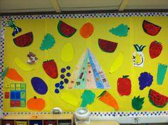 Nutrition board