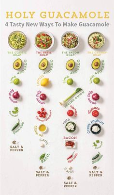 Our Guacamole Recipe Faves: The 4 Best