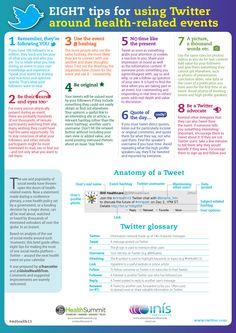live tweeting tips