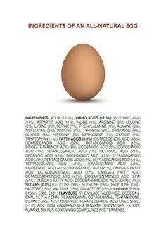 Si los huevos llevasen etiqueta