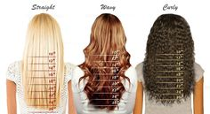 Findmenhair Online offers you the Grade 100 natural brown human hair lace front wigs peruki naturalne human hair assure,free worldwide shipping,since Remy Human Hair, Remy Hair, Human Hair Wigs, Curly Hair Styles, Natural Hair Styles, Natural Wigs, Natural Skin, Hair Length Chart, Weave Length Chart