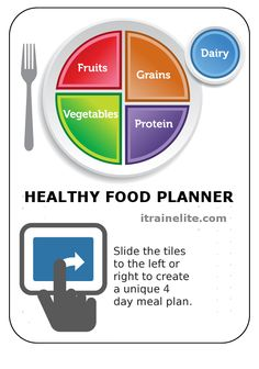 Healthy Meal Planner - Great ideas for creating unique daily meal plans. #nutrition #recipes