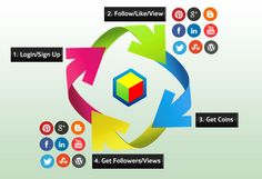 This website is amazing to get free Facebook likes. Easy to use and why not try today?34