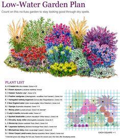 low water garden plan