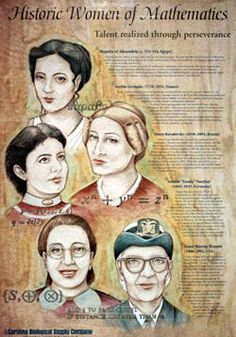 Historic Women of Mathematics Poster -- Hypatia, Sophie Germain, Sonya Kovalensky, Emmy Noether, and Grace Hopper