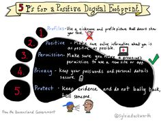 5 P's for a Positive Digital Footprint @sylviaduckworth