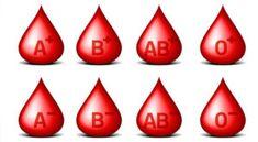 Znalezione obrazy dla zapytania tatuaż z grupą krwi