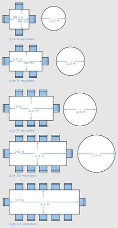 Квадратный и прямоугольный обеденный стол: размер прямоугольного стола; размер круглого стола