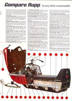 Dave Mungenast Honda >> Snowmobile 67 Classic Sears 1967 Sno Cruiser Red 'The ...