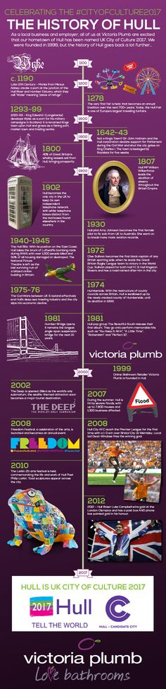 As an established Hull Business since the folks at Victoria Plumb are proud that Hull has been named UK City of Culture If you don't know much about the city, now is the time to find out with this handy infographic. Hull England, England Map, Creative Economy, Kingston Upon Hull, City O, Hull City, East Yorkshire, Tell The World, Family History