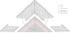 Spring Solstice Wrap - crochet pattern part 1 - MyCrochetory Crochet Shawl Diagram, Crochet Wrap Pattern, Crochet Chart, Crochet Patterns, Crochet Shawls And Wraps, Crochet Scarves, Shawl Patterns, Stitch Patterns, Crochet Mobile