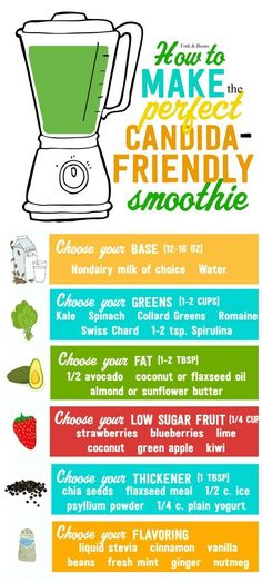Your guide to creating your own easy, healthy, and low sugar green smoothie, perfect for those on an anti-candida diet.: