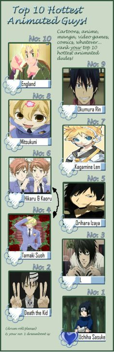 Top 10 Hottest Anime Characters! Hetalia, Blue Exorcist, Durarara, Death Note, Soul Eater