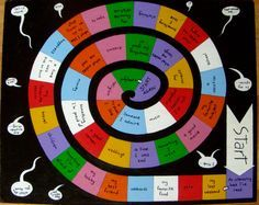 A Conversation Board Game - This conversation board game is easy to create, but one of the most useful ones I have in my magic bag of teacher supplies. If the ones in the photos here look a bit beaten up, it's because I've been using them since 1992! I have also made color photocopies of the boards and had the copies laminated, so that I can roll them up and travel with them when necessary
