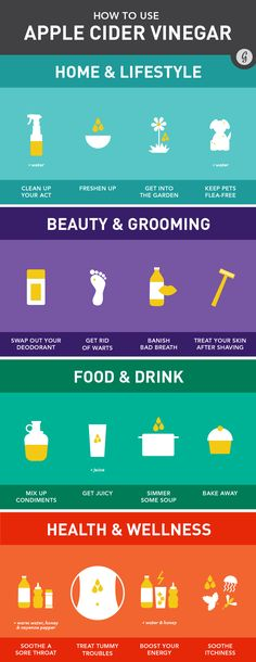 This salad dressing staple has been linked to a healthier complexion, a cleaner home, and so much more. #healthhacks http://greatist.com/grow/ways-use-apple-cider-vinegar