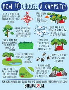 Use this guide on how to choose a campsite. #campsite #camping #campground #survivaltips #survivalhacks Survival Life, Survival Skills, Camping Lunches, Outdoor Shelters, Best Breakfast Recipes, Safety Tips, Emergency Preparedness, Outdoor Cooking, Campsite
