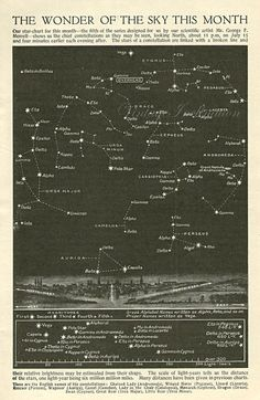1920s Vintage STAR MAP July astronomy by VintageInclination, $10.45
