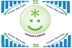 Yahoo answers can get you huge targeted traffic. I will use Your Website or Blog link to 10 High quality Yahoo Answers.