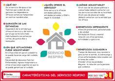 Características del Servicio Respiro