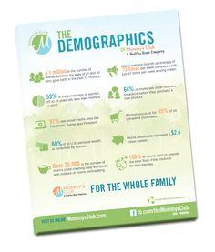 Demographic Sheets
