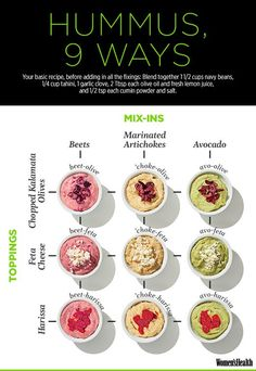 9 Ways to Up Your Hummus Game  http://www.womenshealthmag.com/food/hummus-upgrades