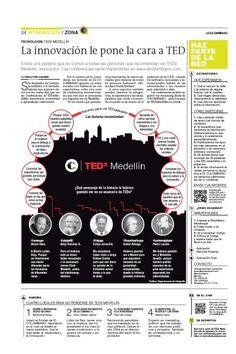 La Innovación le pone la cara a TED - Publicado el miércoles 21 de marzo de 2012.