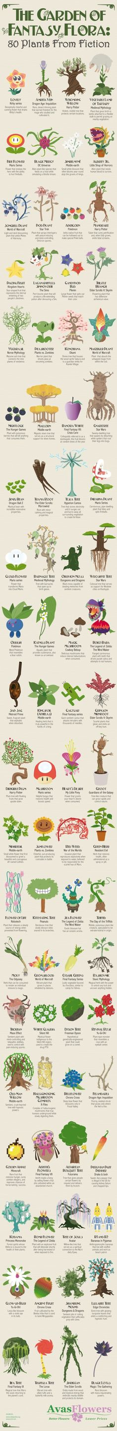 80 plants from fiction (infographic)