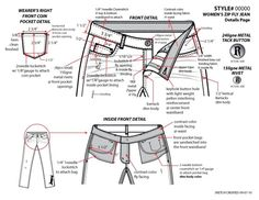 *Women's Zip Fly Jean Details (The Ultimate Clothing Style Guide - FREE SEWING PATTERNS AND TUTORIALS | On the Cutting Floor)