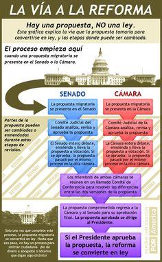 El Camino a la Reforma Migratoria