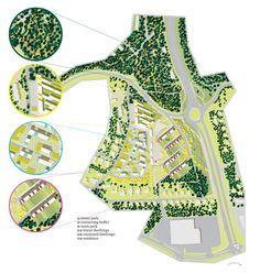 Social Microdensity - Turku by nicolò piana, via Behance
