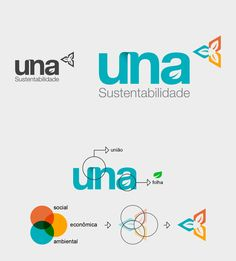 UNA Sustentabilidade | Identidade Visual + Website on Behance