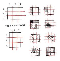 Rule of thirds-grid divided into 9 rectangles creating 4 intersections where a primary focal point is placed within one intersection thus creating an interesting a symmetrical composition Rule Of Thirds Photography, Photography Rules, Photography Cheat Sheets, Dslr Photography, Photography Lessons, Photography Tutorials, Creative Photography, Digital Photography, Photography Business