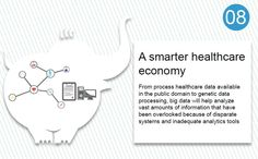 A smarter healthcare  economy.   From process healthcare data available in the public domain to genetic data processing, big data will help analyze vast amounts of information that have been overlooked because of disparate systems and inadequate analytics tools  08