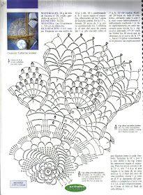 "Photo from album ""Magic Crochet on Yandex. Free Crochet Doily Patterns, Crochet Doily Diagram, Crotchet Patterns, Crochet Circles, Crochet Chart, Crochet Motif, Crochet Home, Love Crochet, Thread Crochet"